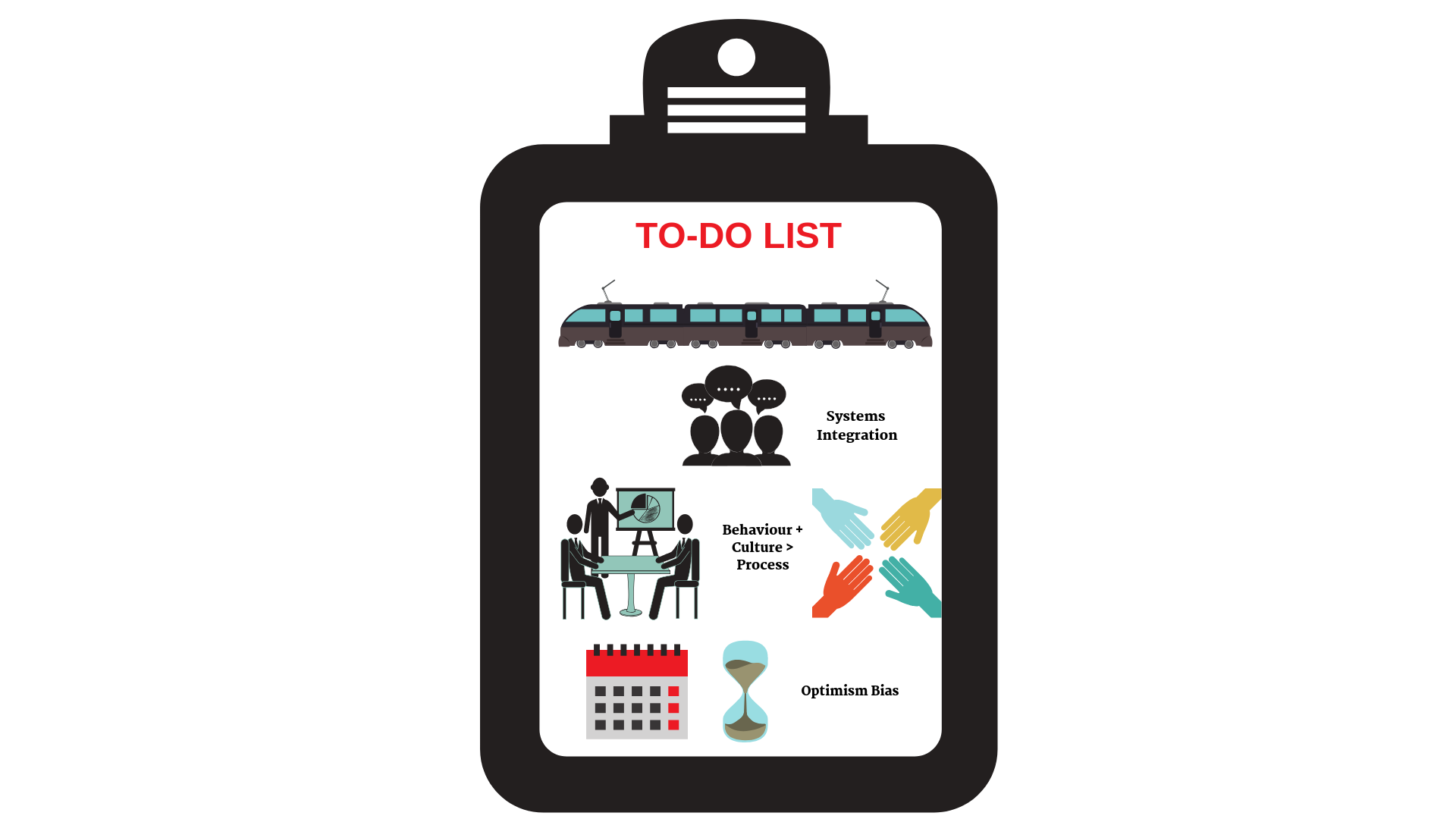 Infographic displaying a to-do list with systems integration , behaviours and cultures and optimism bias.