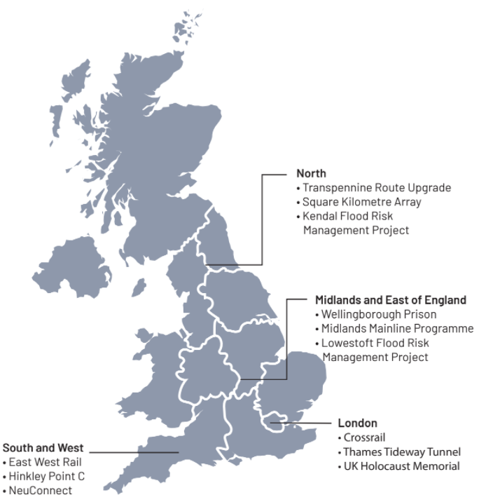 Example planned investments and programmes included in the pipeline